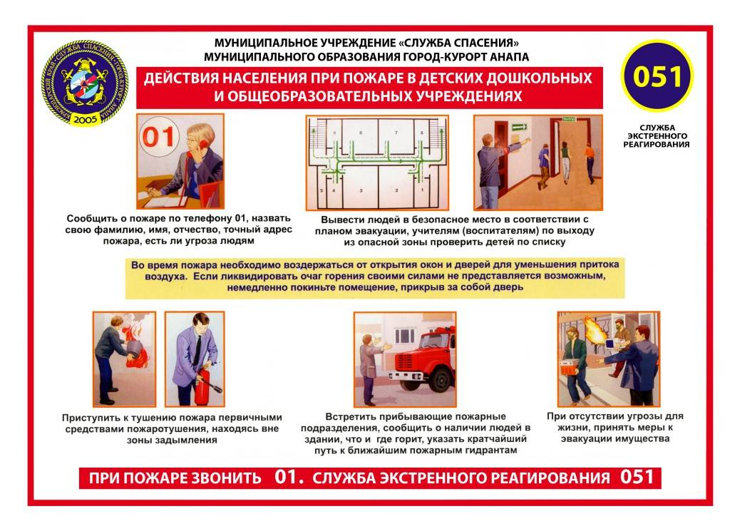 Доклад правила безопасности при пожаре 5524